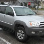 Most Reliable Used SUV